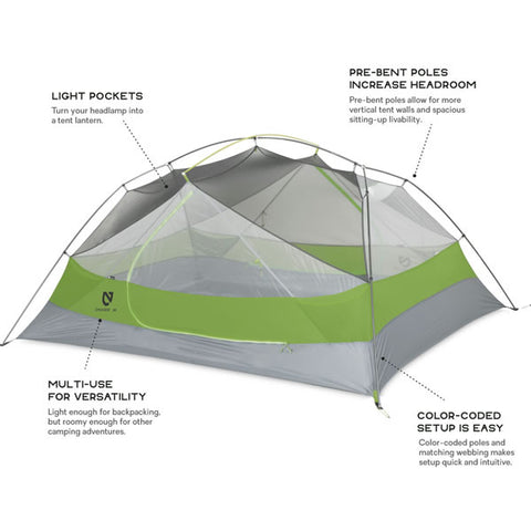 Nemo Equipment Dagger 3P Ultralight Backpacking Tent features diagram