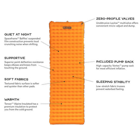 Nemo Tensor Alpine Ultralight Insulated Mountaineering Mat features