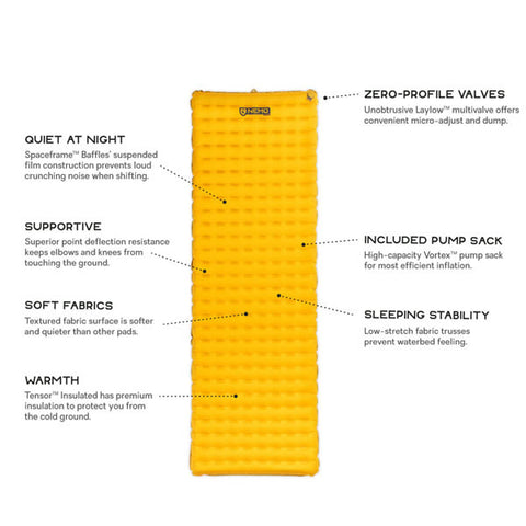 Nemo Tensor Insulated Inflatable Mattress Long Wide features