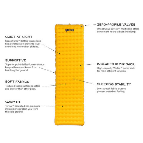 Nemo Tensor Insulated Ultralight Sleeping Mat Regular features list