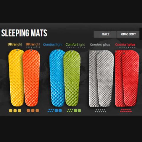 Sea to Summit Ultralight Insulated Inflatable Sleeping Mat - Small - Seven Horizons