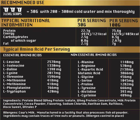 Aces-Labs Kingpin 100% Whey Protein