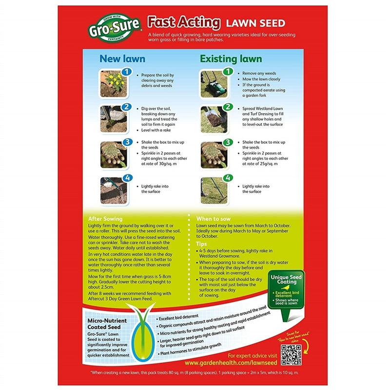 Fast Acting Lawn Seed - 80m? Box