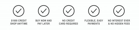 afterpay Zippay shop now pay later online shopping is so easy no interest no deposit