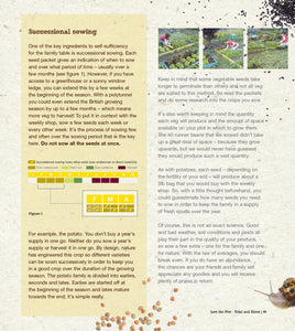 Lost the Plot – Paperback Allotment Book, Allotment Guide, 'Grow your Own' and Allotmenteering.