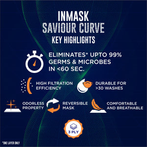 INMASK SAVIOUR CURVE - NAVY CHECK
