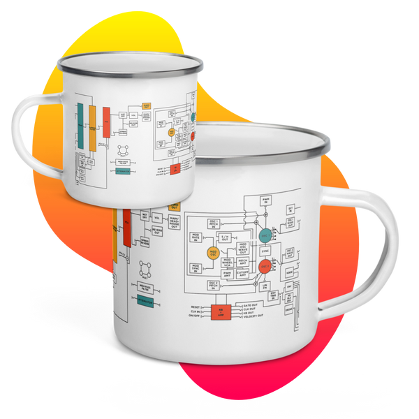 Synth Enamel Mug