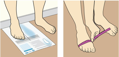 How To Measure The Width Of Your Feet