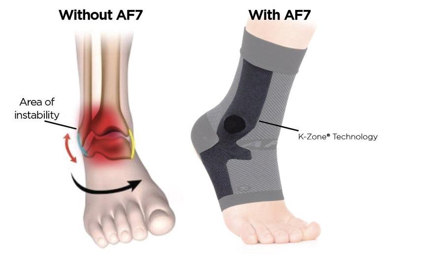 OS1st AF7 Ankle Bracing Sleeve -LEFT FOOT