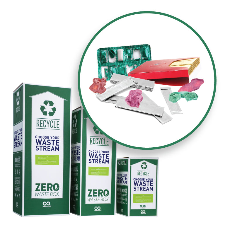 Used Gum and Packaging Box - Zero Waste Box™
