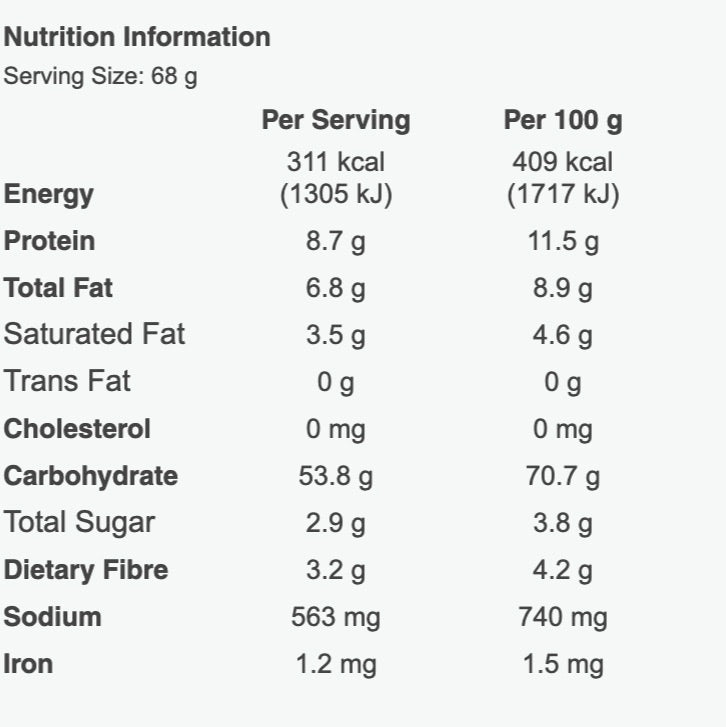 Moringa Noodles Nutrients