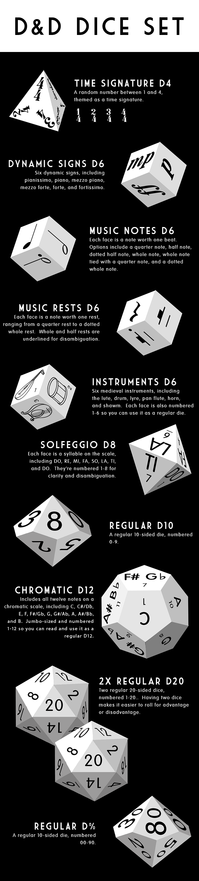 D&D Dice Set with Music Notation Explanation