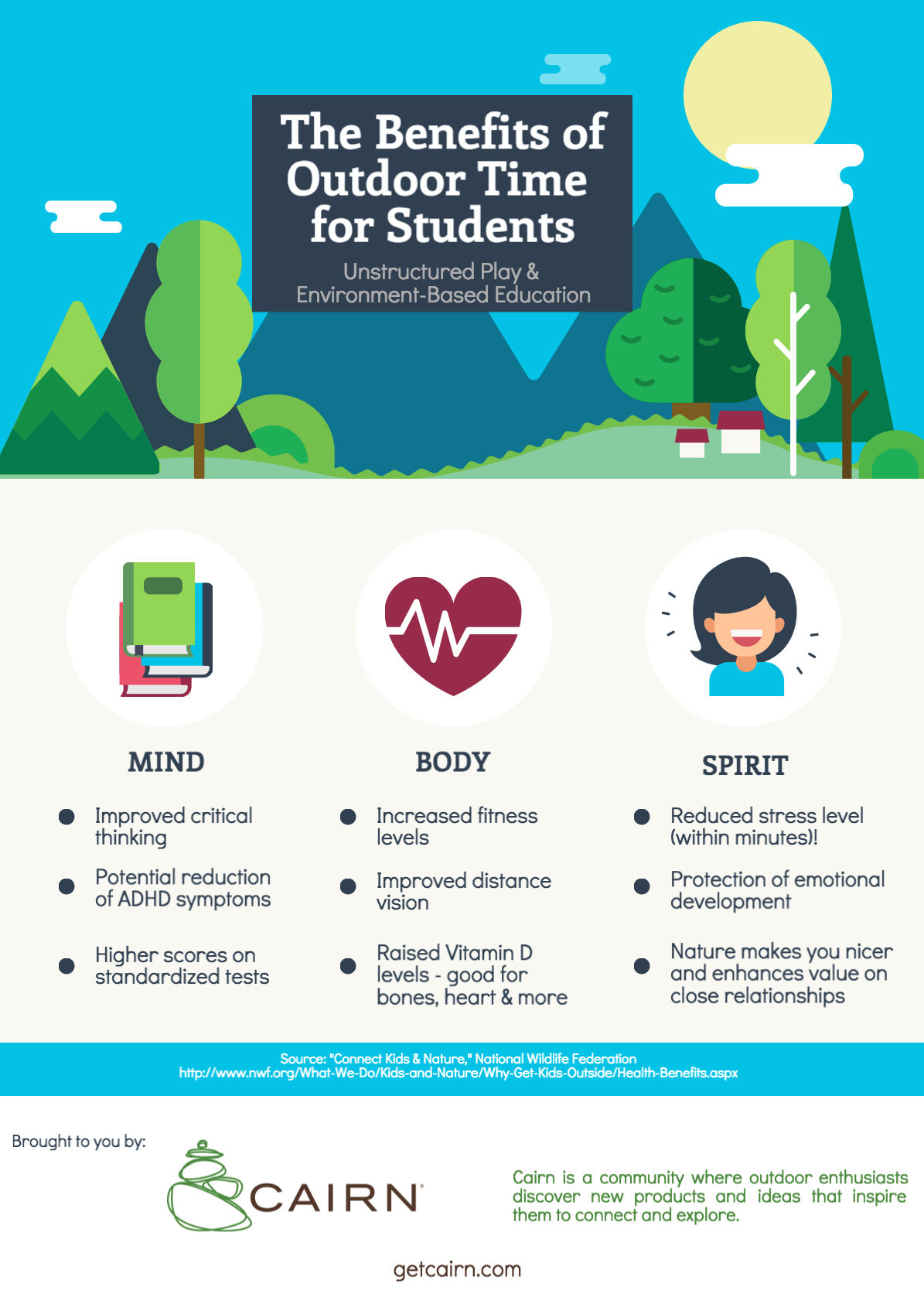 The Benefits Of Adult Coloring The 10 Best Selling: Infographic: The Benefits Of Outdoor Time For Students