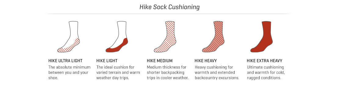 Sock Cushion Guide