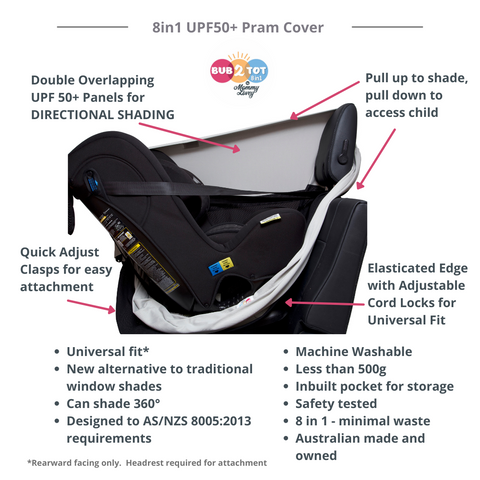 window shade to cover baby from the sun to provide uv protection with UPF 50+ panels and universal fit on rearward facing car seats