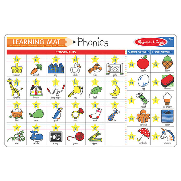 Learning mat - phonics