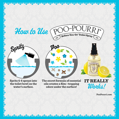 Poo Pourri Usa The August Tree