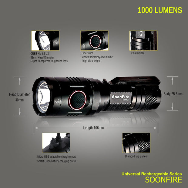 Soonfire 1000 Lumen USB Rechargeable Waterproof Flashlight With Cree 18650 Batteries  (NS17)
