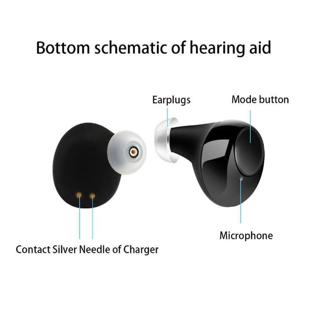 LumiShadow™️ Mini Rechargeable Hearing Aids - Official Retailer