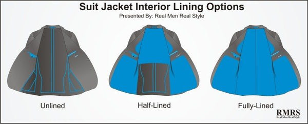 Suit jacket linings different options