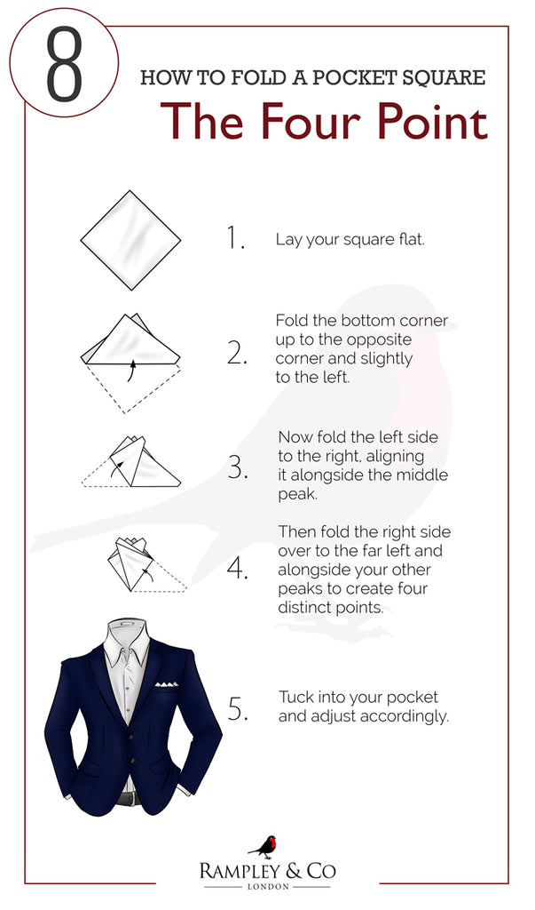 The Four Point Fold Infographic