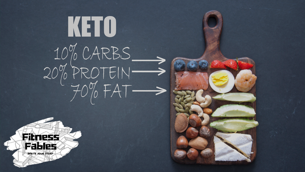 So what exactly is the Keto diet?