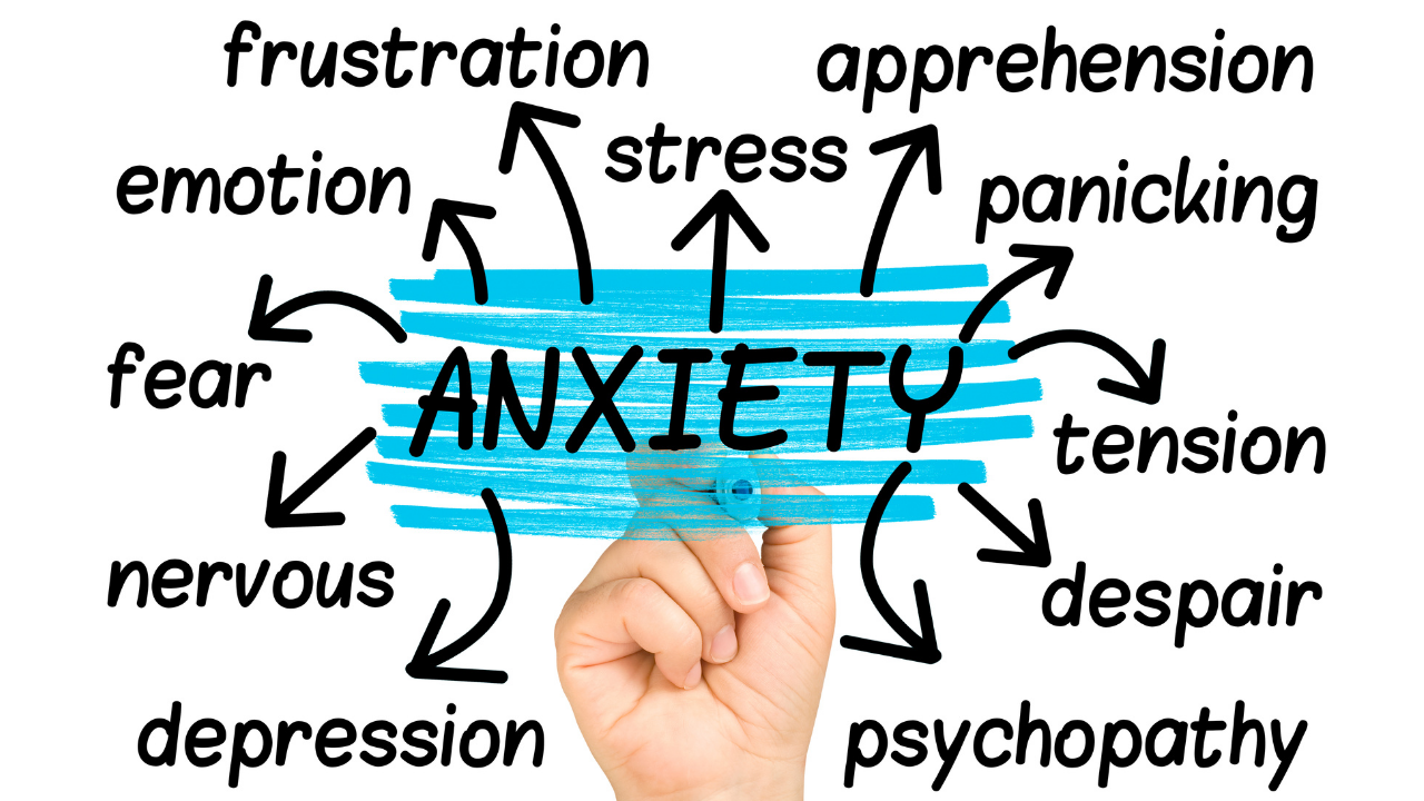 How to identify anxiety