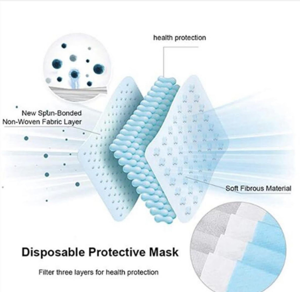 3-Ply Disposable Face Masks - Pediatric