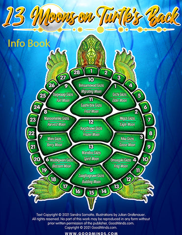 13 Moons on Turtle's Back Info Book
