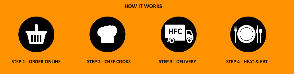 how it works order online chef cooks delivery heat and eat