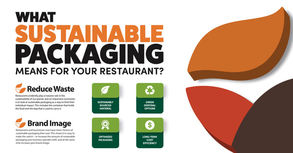 What sustainable packaging means for your restaurant