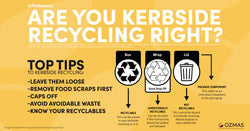 Are you kerbside recycling right?