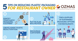 5 tips on reducing plastic packaging for restaurant owners
