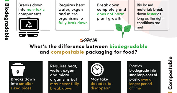 What's the difference between biodegradable and compostable packaging for food?
