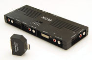 HDMI DVI Cross over selector