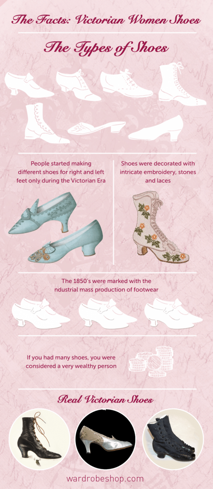 Different facts and types of Victorian shoes
