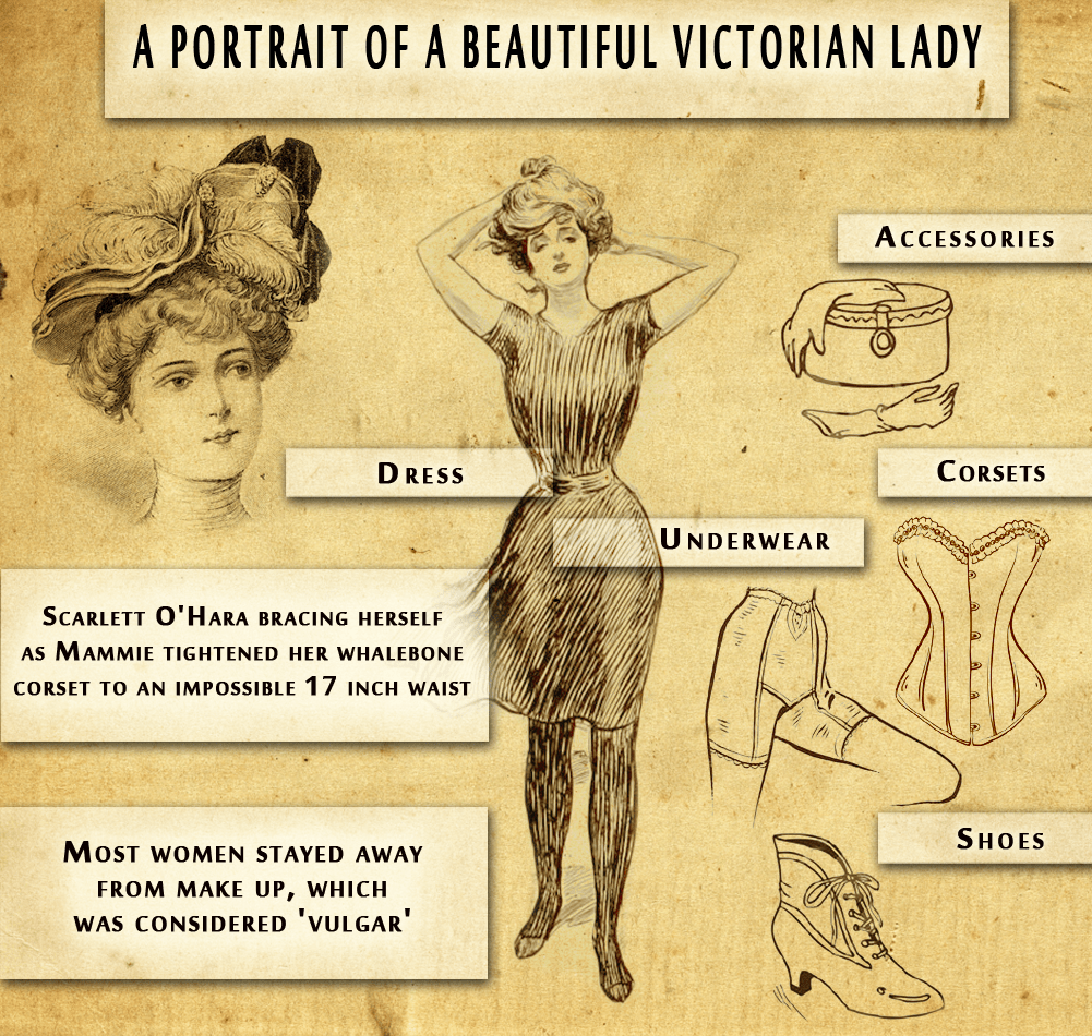 Best weird and exciting beauty secrets of a Victorian Lady!