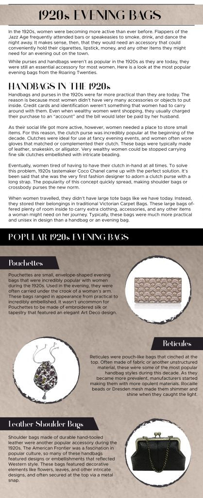 1920s Evening Bags Infographic