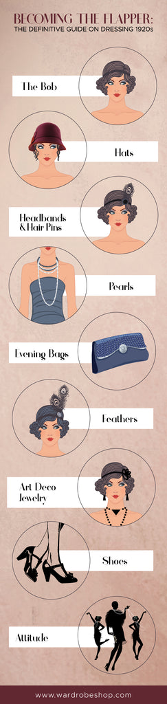 1920s Flapper infographic