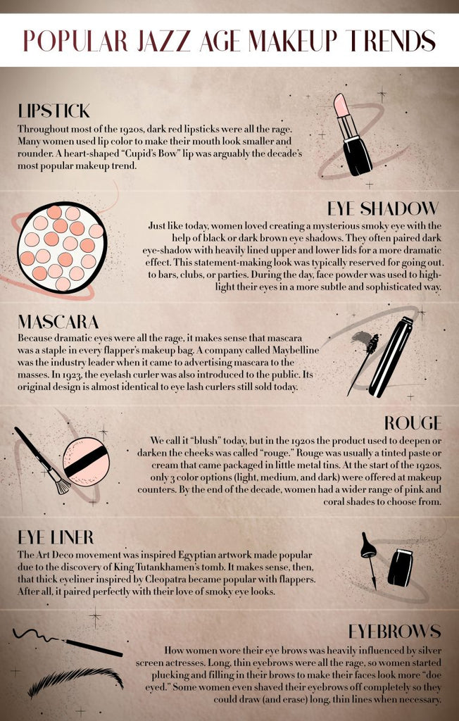 1920s makeup infographic