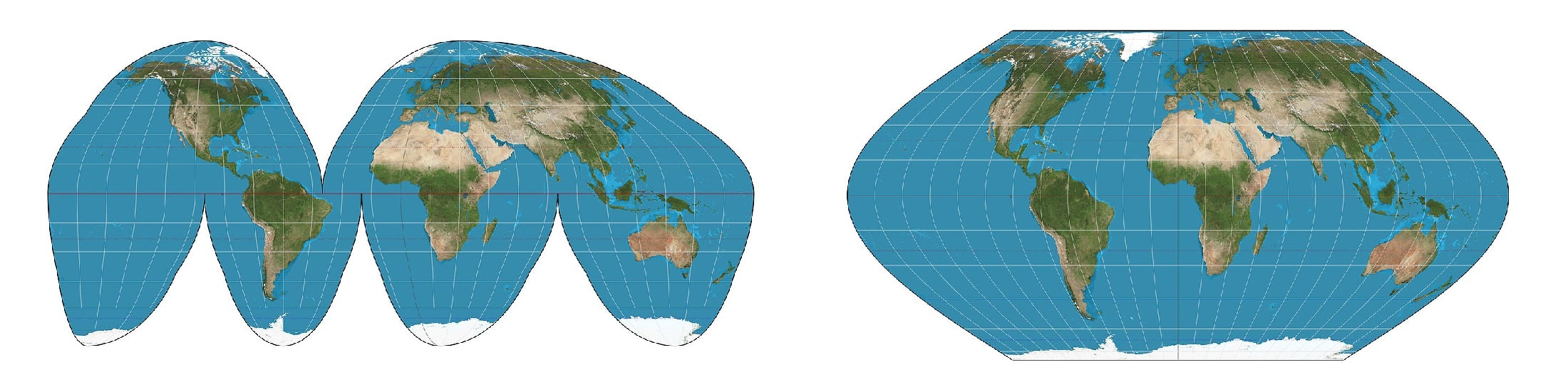 Projection Pseudo-cylindrique