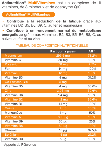 MultiVitamines - A.C.E. BioTechnology®
