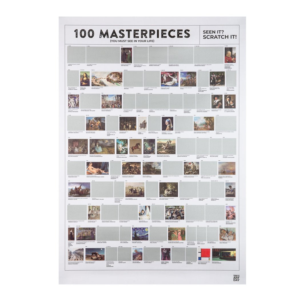 100 Masterpieces - Scratch Poster