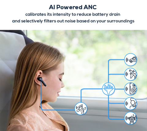 AI-Powered-ANC-Smart-Earbuds