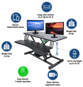 Conquer Electric Standing Desk Height Adjustable Motorized Sit to Stand Desk Converter
