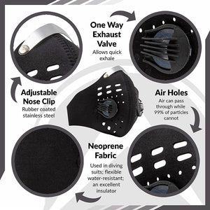 Reusable N99 FFP3 Respiratory Face Mask