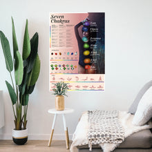 Load image into Gallery viewer, Chakra Poster