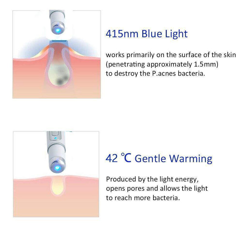 Hirundo Blue Light Beauty Skin Care Tool
