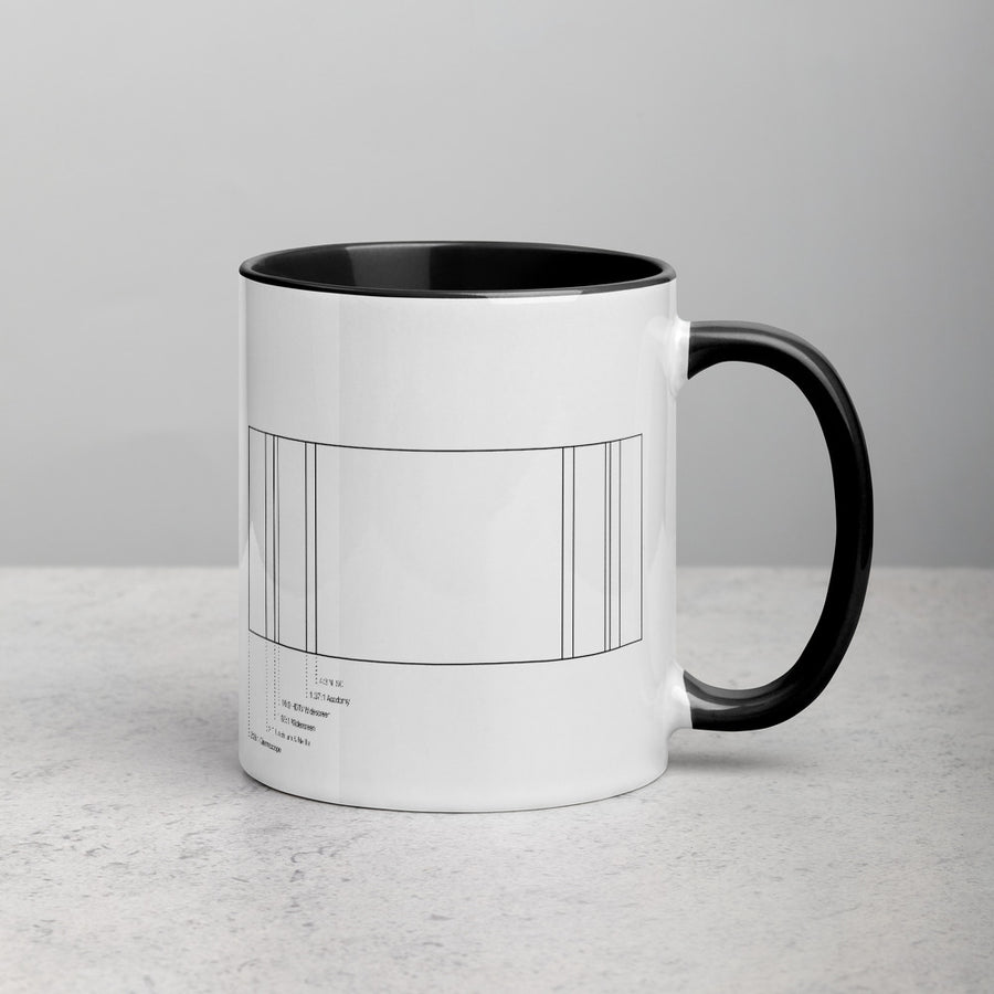 Mug with Color Inside: Aspect Ratios