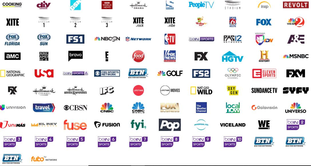 FuboTV Extra Streaming Service Update - 92 Channels!!!